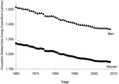 Zdroj: http://journals.plos.org/plosone/article?id=10.1371/journal.pone.0019657